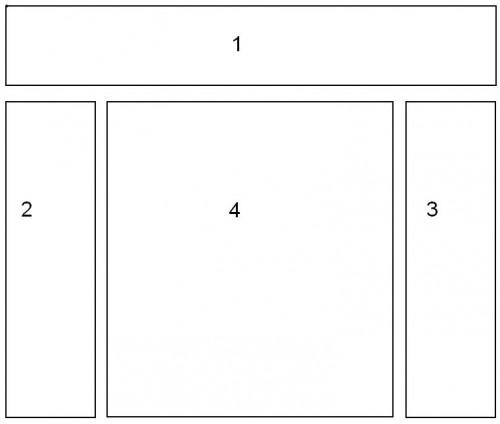 structure blog.JPG